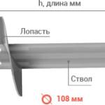 свс-76